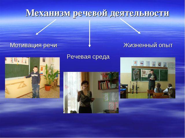 Механизм речевой деятельности Мотивация речи Речевая среда Жизненный опыт