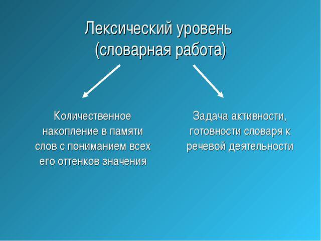 Лексический уровень (словарная работа) Количественное накопление в памяти сло...