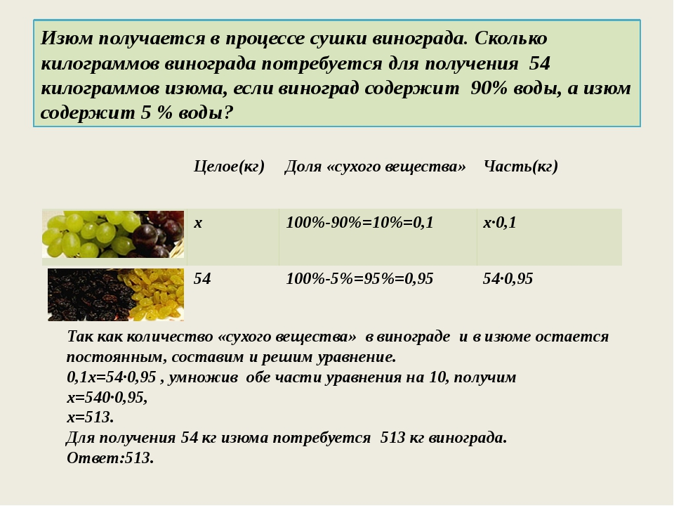 Изюм получается в процессе сушки винограда. Сколько килограммов винограда пот...