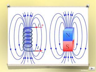 Для силовой характеристики магнитного поля используют вектор индукции магнитн