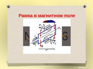 Рамка в магнитном поле Aprelskaya