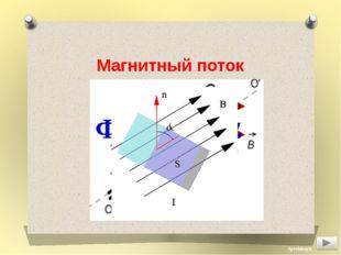 Магнитный поток Ф = BScos Aprelskaya