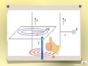 Определяется направление вектора индукции по правилу буравчика или правилу пр