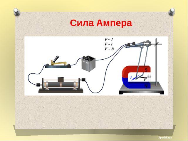 Сила Ампера Aprelskaya