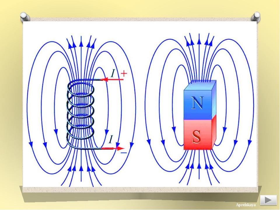 Для силовой характеристики магнитного поля используют вектор индукции магнитн...