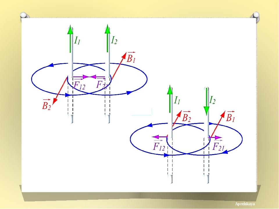 Взаимодействие проводников Aprelskaya