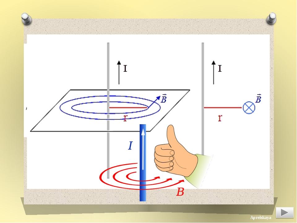 Определяется направление вектора индукции по правилу буравчика или правилу пр...