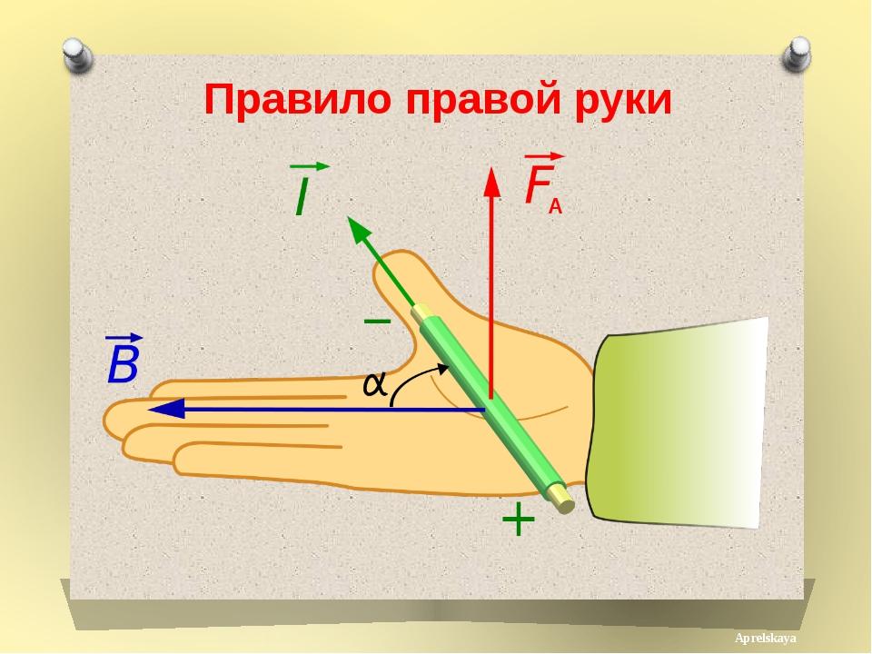 Правило правой руки А Aprelskaya