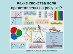 Какие свойства волн представлены на рисунке? Бавкун Т.Н. МБОУ ОСОШ№3 г.Очер