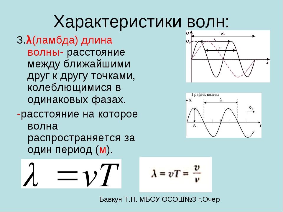 Характеристики волн: 3.λ(ламбда) длина волны- расстояние между ближайшими дру...