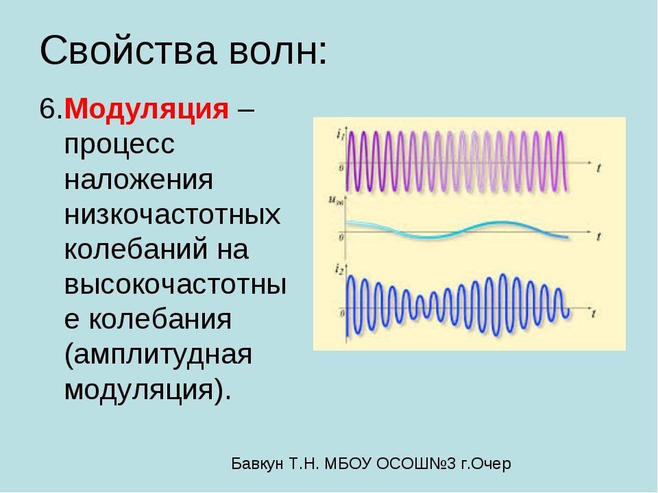Свойства волн: 6.Модуляция – процесс наложения низкочастотных колебаний на вы...
