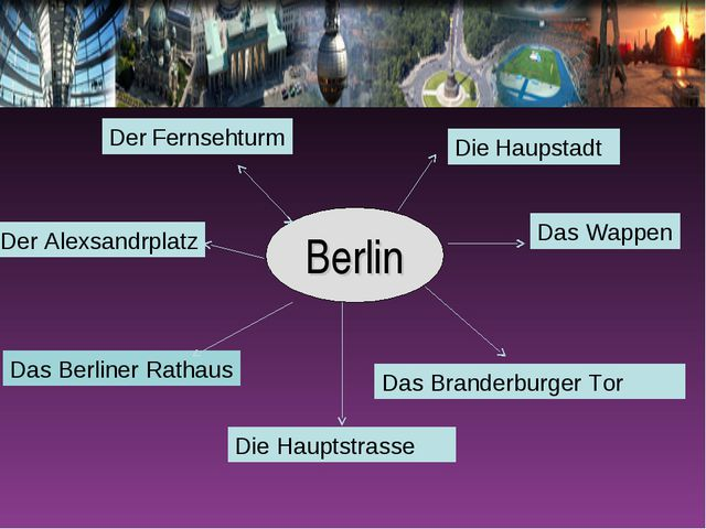 Berlin Das Branderburger Tor Die Hauptstrasse Das Berliner Rathaus Der Fernse...