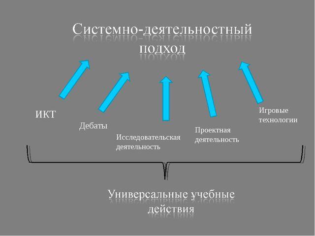 ИКТ Дебаты Исследовательская деятельность Проектная деятельность Игровые техн...