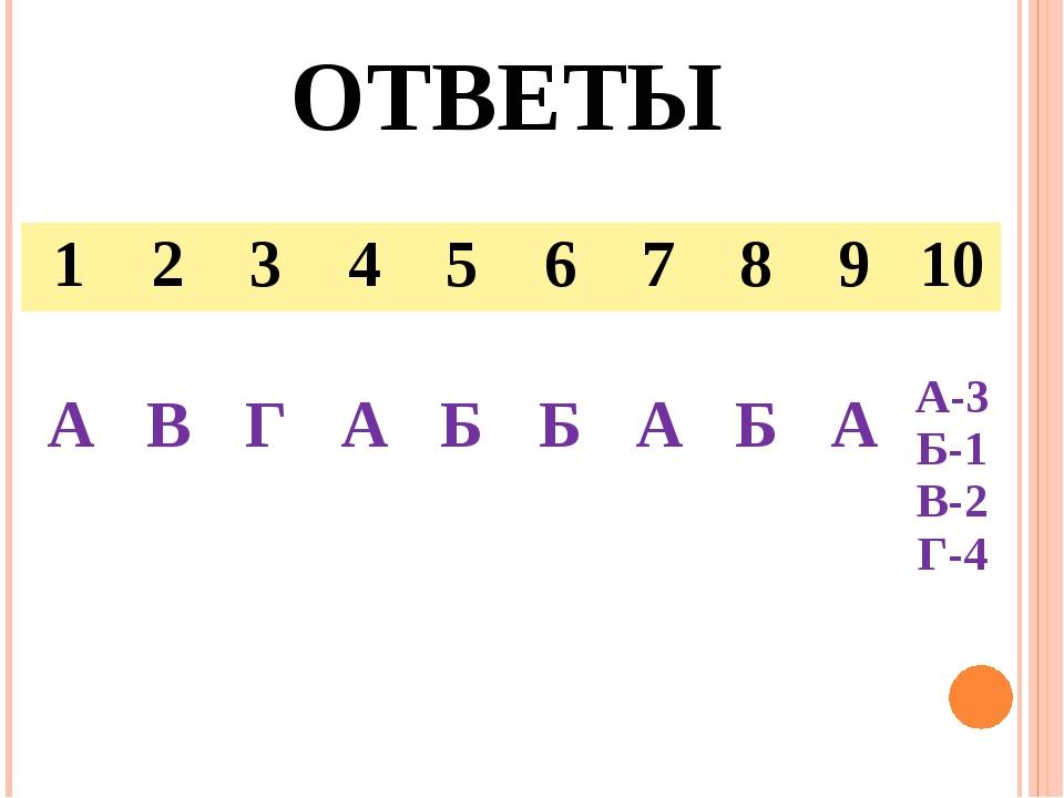 ОТВЕТЫ 1 2 3 4 5 6 7 8 9 10 А В Г А Б Б А Б А А-3 Б-1 В-2 Г-4