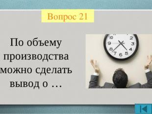 Вопрос 21 По объему производства можно сделать вывод о …