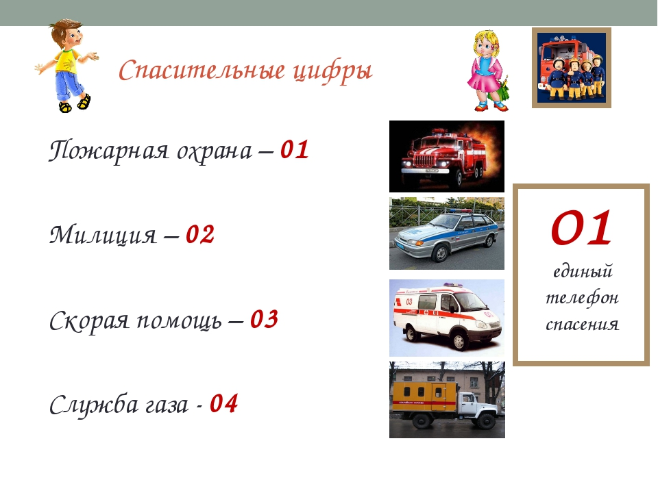 Спасительные цифры Пожарная охрана – 01 Милиция – 02 Скорая помощь – 03 Служб...