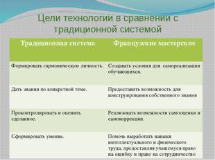 Цели технологии в сравнении с традиционной системой Традиционнаясистема Франц