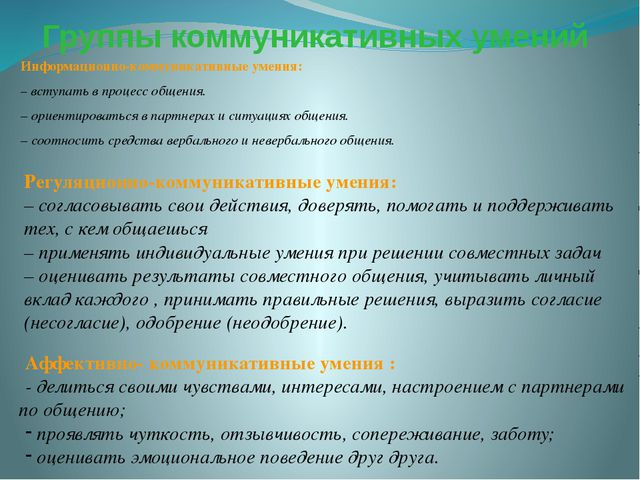 Группы коммуникативных умений Информационно-коммуникативные умения: – вступат...