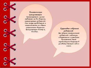 Тематические консультации Организуются с целью ответить на все вопросы, инте