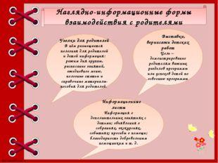 Наглядно-информационные формы взаимодействия с родителями Информационные лист