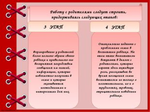 Работу с родителями следует строить, придерживаясь следующих этапов: Формиро