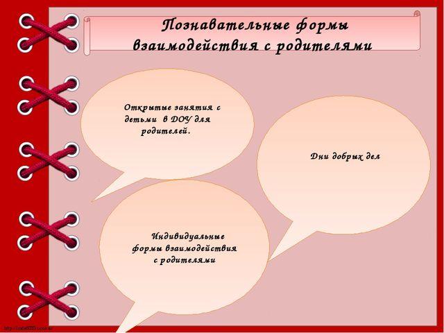 Познавательные формы взаимодействия с родителями Индивидуальные формы взаимо...