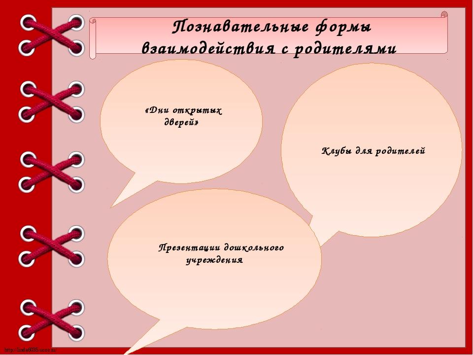 Познавательные формы взаимодействия с родителями «Дни открытых дверей» Клубы...