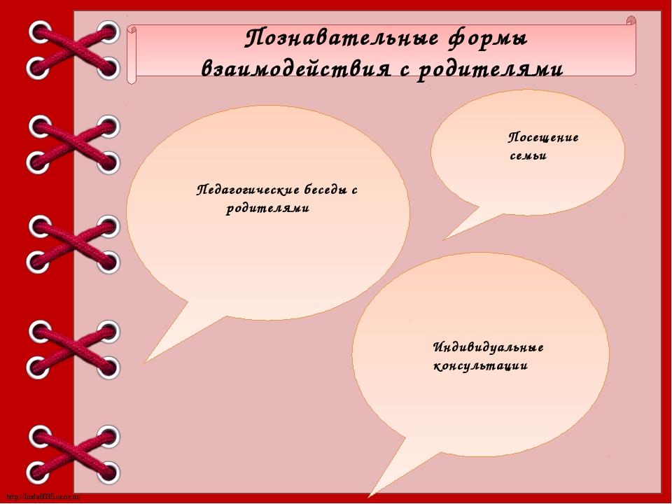 Познавательные формы взаимодействия с родителями Индивидуальные консультации...