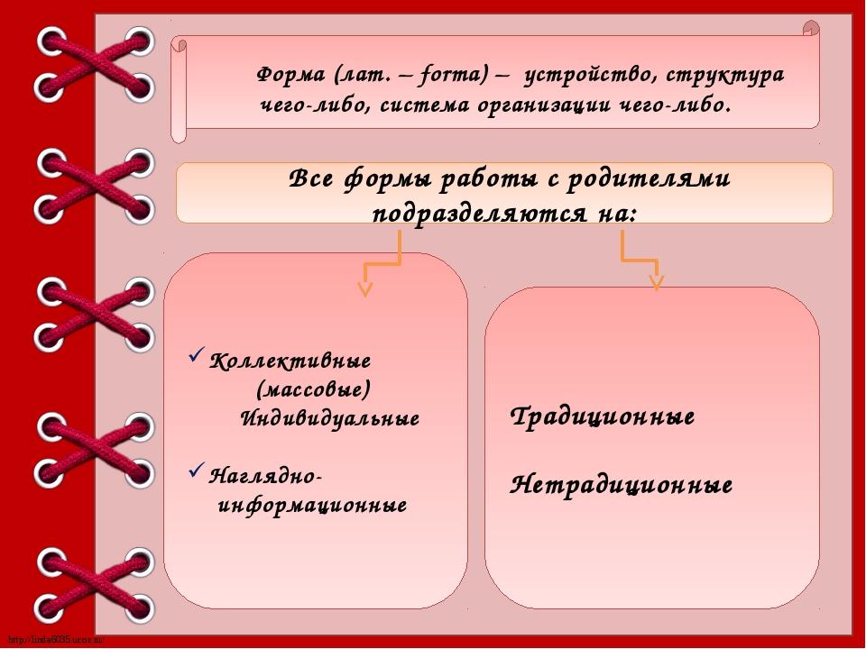 Форма (лат. – forma) – устройство, структура чего-либо, система организации...