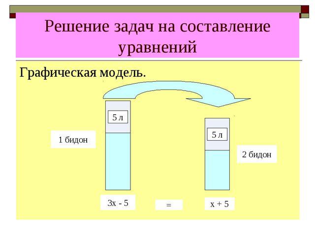 Решение задач на составление уравнений Графическая модель. 5 л 5 л 1 бидон 2...