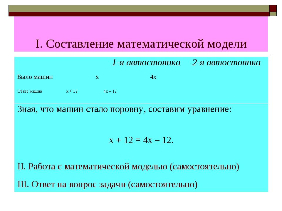 I. Составление математической модели 1-я автостоянка 2-я автостоянка Было маш...