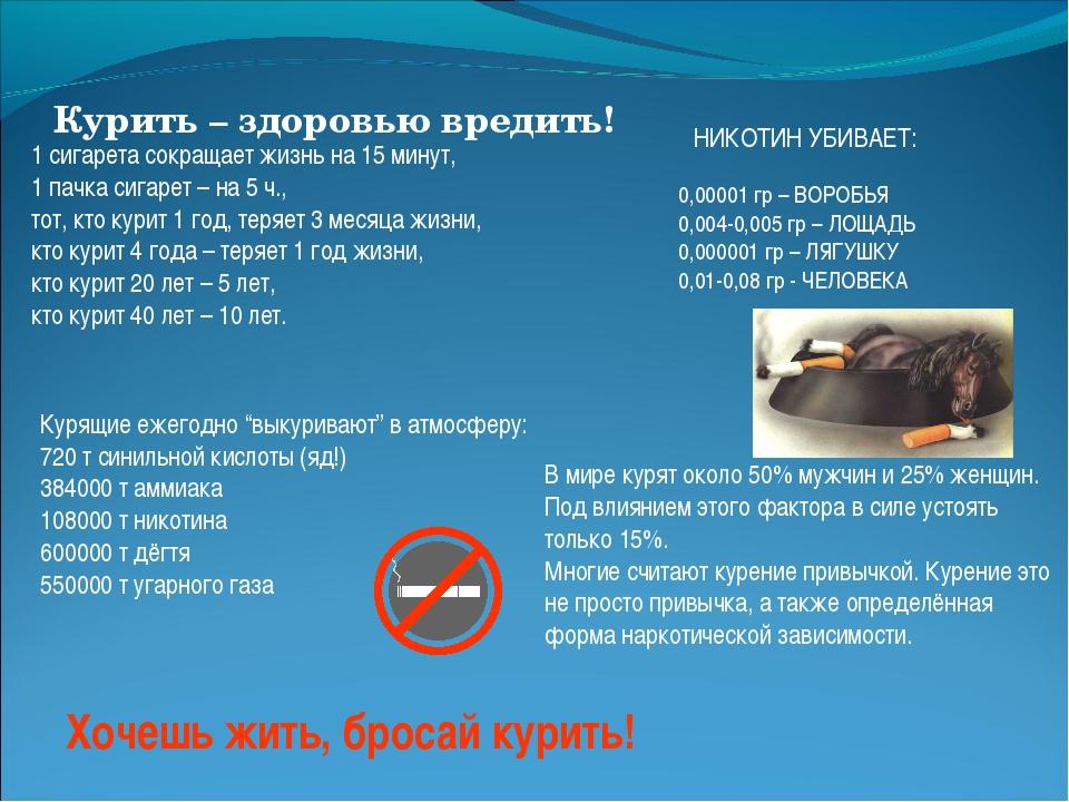 Презентация курение вредит здоровью уже