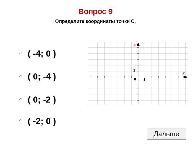 ( 0; -4 ) ( 0; -2 ) ( -2; 0 ) ( -4; 0 ) Вопрос 9 Определите координаты точки...