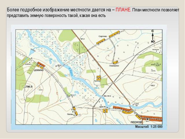 Посмотреть атлас 6класса с планом местности
