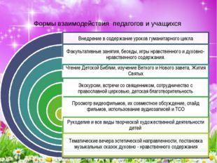 Формы взаимодействия педагогов и учащихся Внедрение в содержание уроков гуман