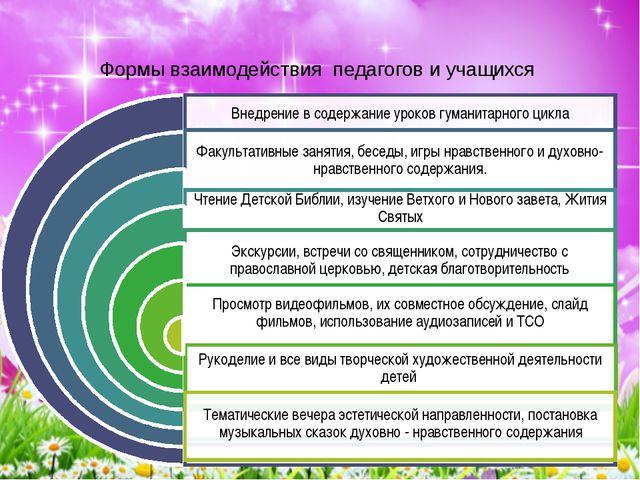 Формы взаимодействия педагогов и учащихся Внедрение в содержание уроков гуман...