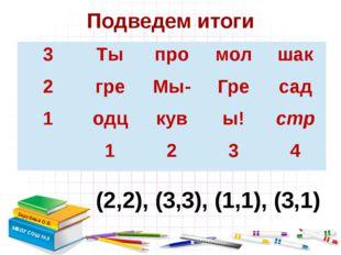 Подведем итоги Зарубина О.Б. МБОУ СОШ №3 (2,2), (3,3), (1,1), (3,1) учитель и