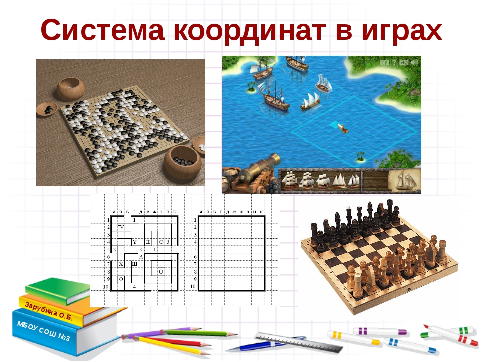 Система координат в играх Зарубина О.Б. МБОУ СОШ №3 учитель информатики Абду...