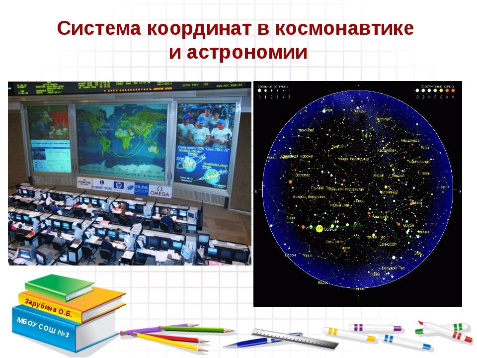 Система координат в космонавтике и астрономии Зарубина О.Б. МБОУ СОШ №3 учит...