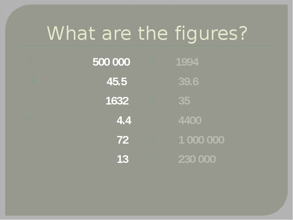 What are the figures? 500 000 45.5 1632 4.4 72 13 1994 39.6 35 4400 1 000 000...