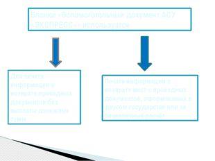 Бланки «Вспомогательный документ АСУ «ЭКСПРЕСС»» используется Для печати инфо