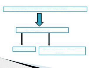 ПРОЕЗДНОЙ ДОКУМЕНТ ИМЕЕТ ТРИ СЛИПА это совокупность: Основной бланк Два конт