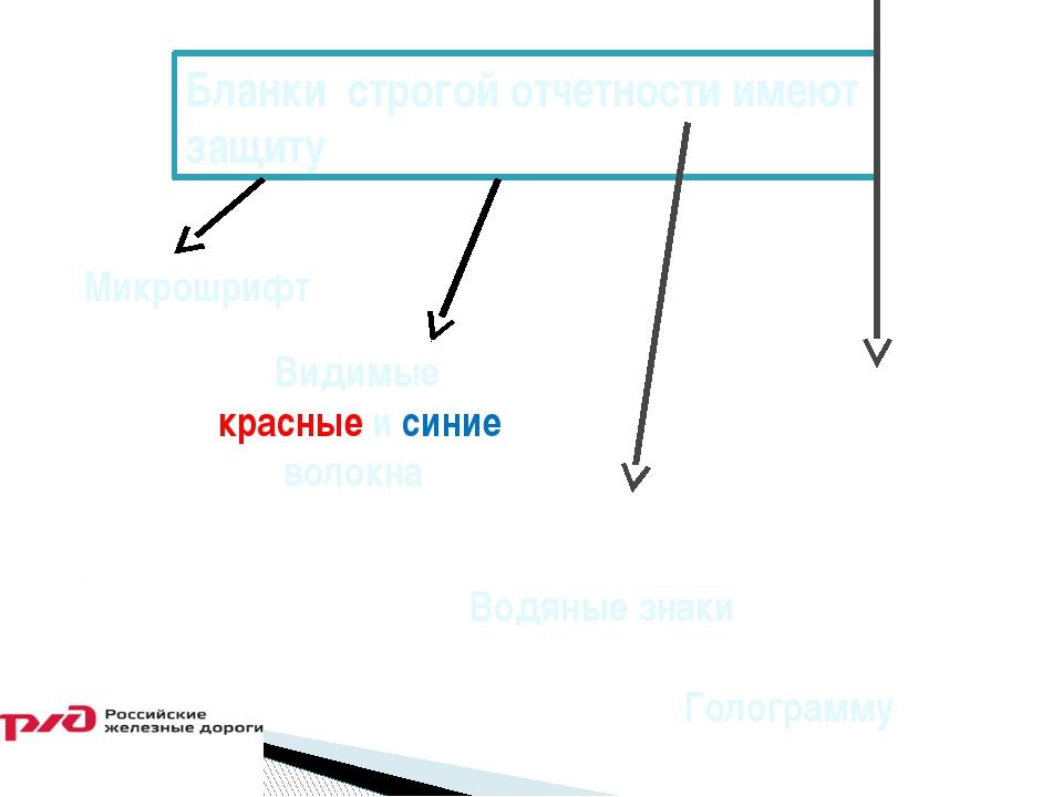 Бланки строгой отчетности имеют защиту Микрошрифт Видимые красные и синие вол...