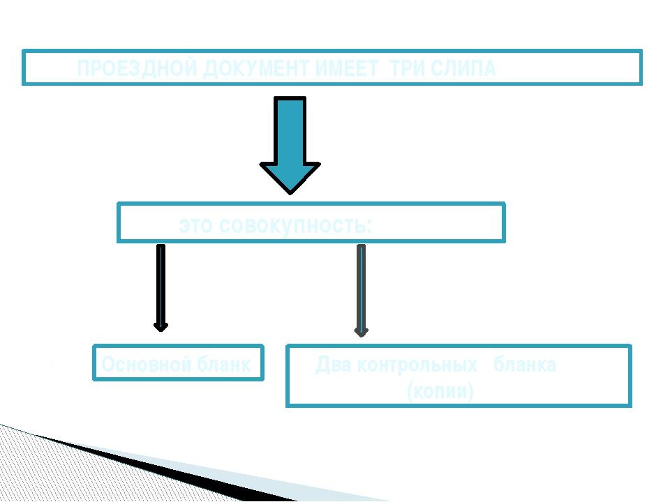 ПРОЕЗДНОЙ ДОКУМЕНТ ИМЕЕТ ТРИ СЛИПА это совокупность: Основной бланк Два конт...