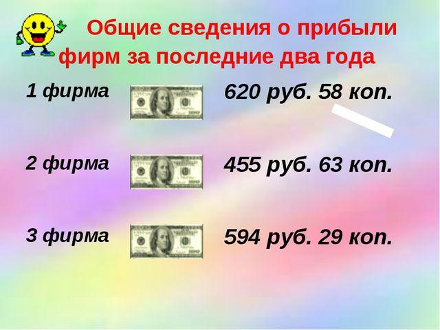 Общие сведения о прибыли фирм за последние два года