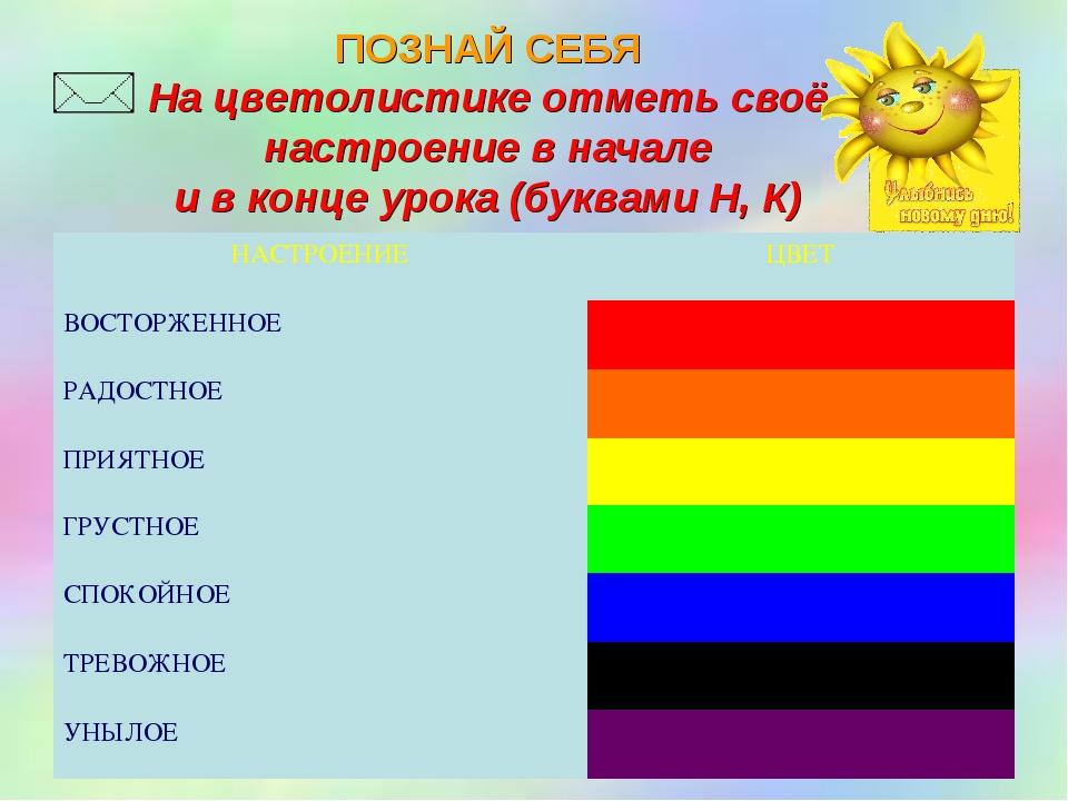 ПОЗНАЙ СЕБЯ На цветолистике отметь своё настроение в начале и в конце урока (...