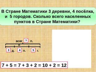 В Стране Математики 3 деревни, 4 посёлка, и 5 городов. Сколько всего населенн