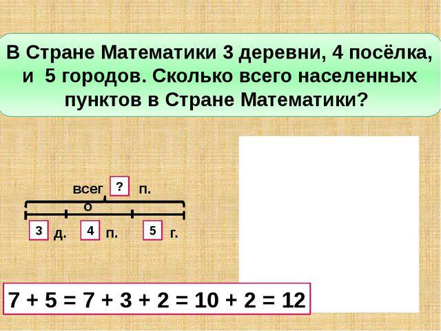 В Стране Математики 3 деревни, 4 посёлка, и 5 городов. Сколько всего населенн...