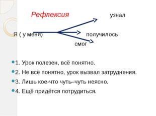 Рефлексия узнал Я ( у меня) получилось смог 1. Урок полезен, всё понятно. 2.