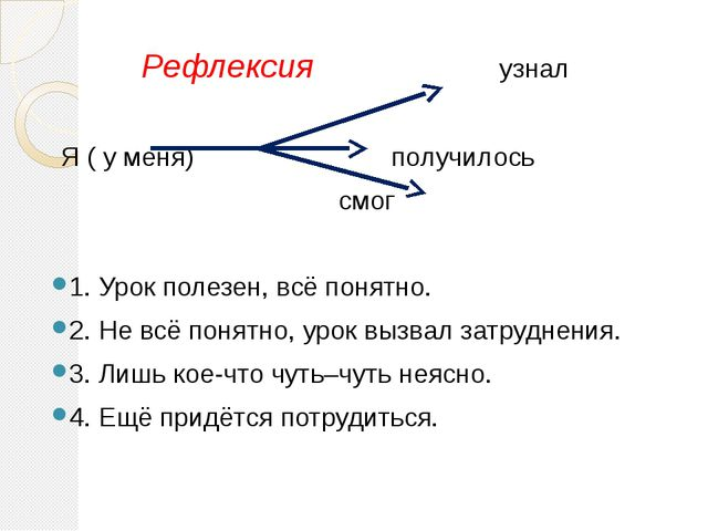 Рефлексия узнал Я ( у меня) получилось смог 1. Урок полезен, всё понятно. 2....